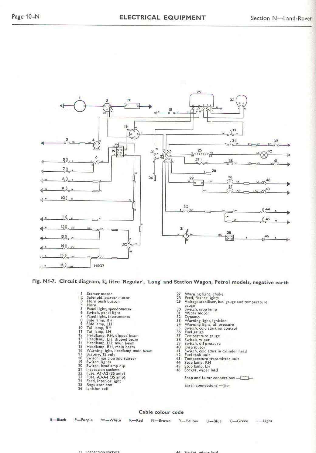 10 N land rover faq repair & maintenance series electrical land rover series 2a wiring diagram at bayanpartner.co
