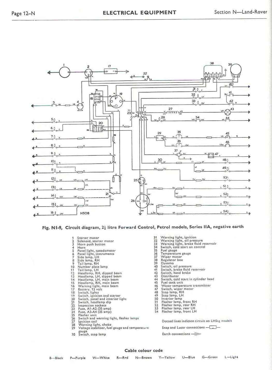 12 N land rover faq repair & maintenance series electrical land rover series 2a wiring diagram at bayanpartner.co