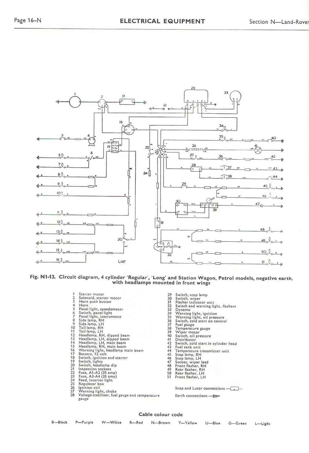 16 N land rover faq repair & maintenance series electrical land rover series 3 wiring diagram at gsmx.co