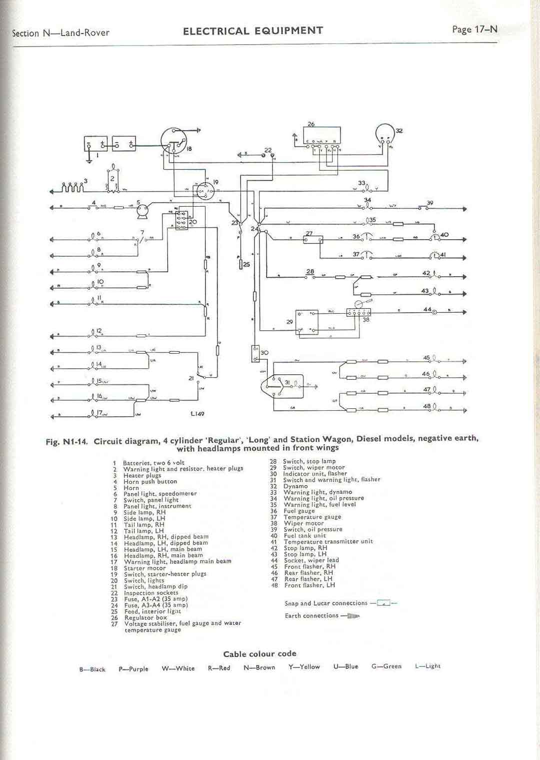 land rover series 2a wiring diagram negative earth land land rover faq repair maintenance series electrical on land rover series 2a wiring diagram negative earth