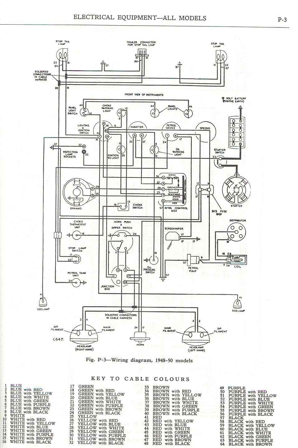 land rover faq repair maintenance series electrical wiring diagram 1948 50