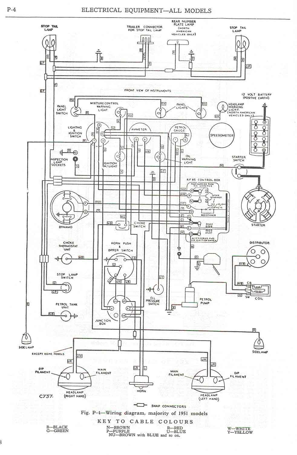 Land Rover Faq Repair Maintenance Series Electrical 12 Volt Wiring Diagram Majority Of 1951 Models
