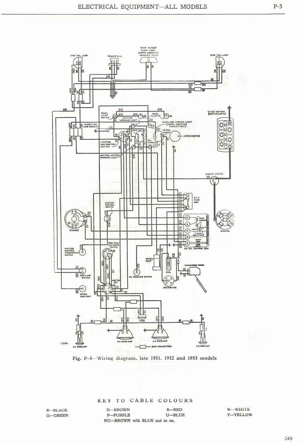 1974 series 3 land rover wiring diagram land rover faq - repair & maintenance - series ... series 1 land rover wiring diagram