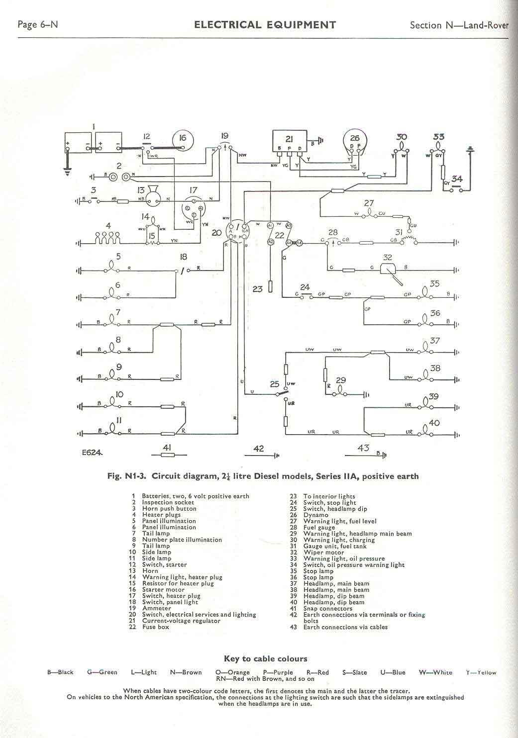 Land Rover FAQ Repair Maintenance Series Electrical