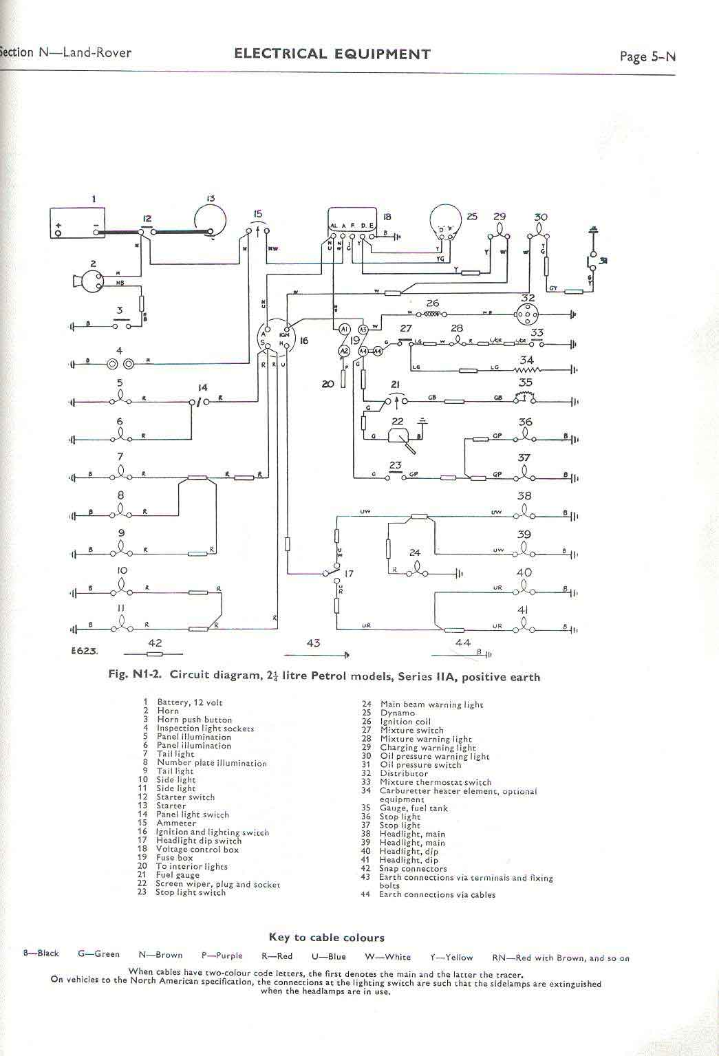 land rover faq repair maintenance series electrical wiring diagram 2 25l petrol model series iia positive earth
