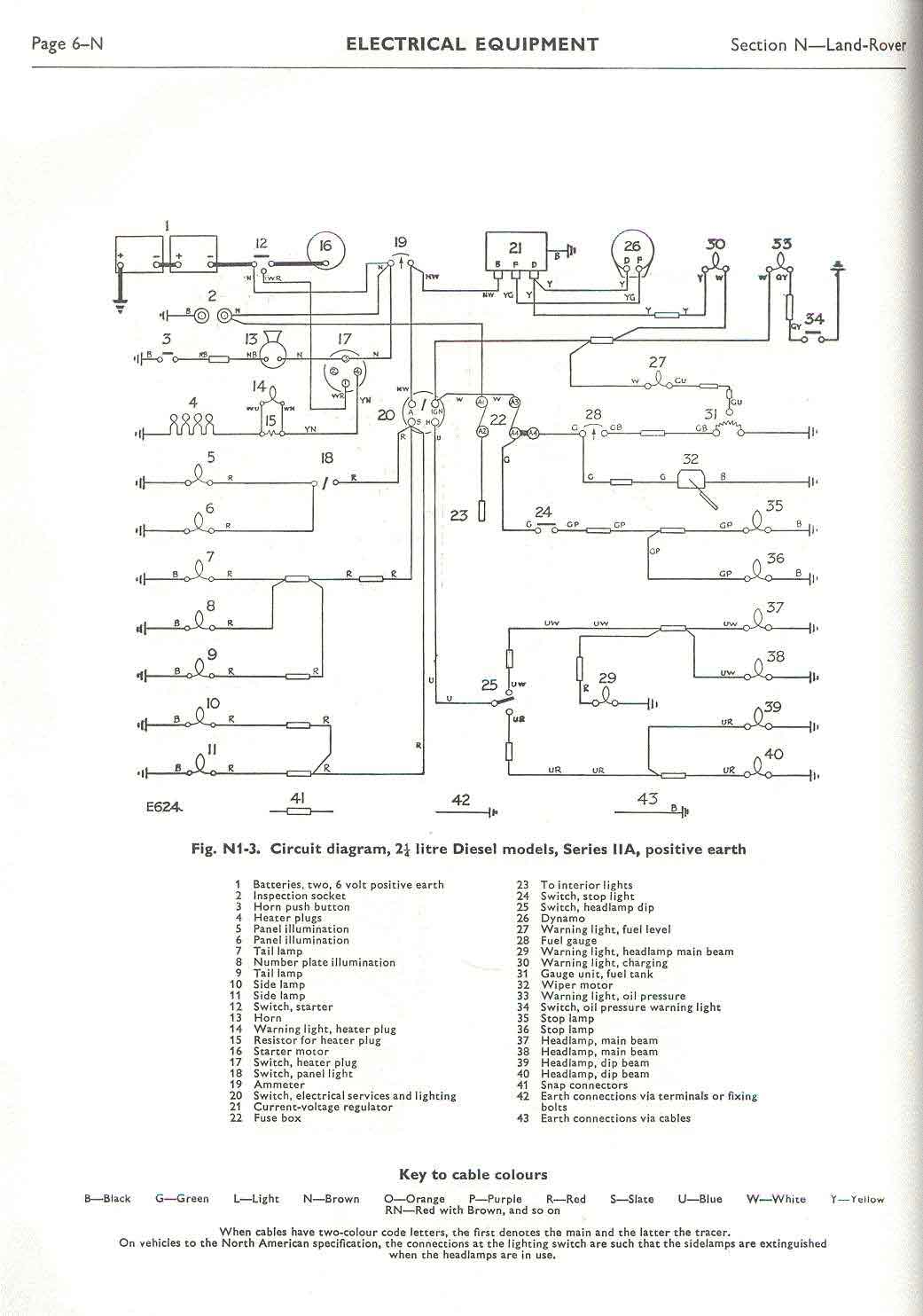 Land Rover Wiring Diagram Series List Of Schematic Circuit Wire And Technical Data In A Pdf File The Electrical Faq Repair Maintenance Rh Lrfaq Org 3