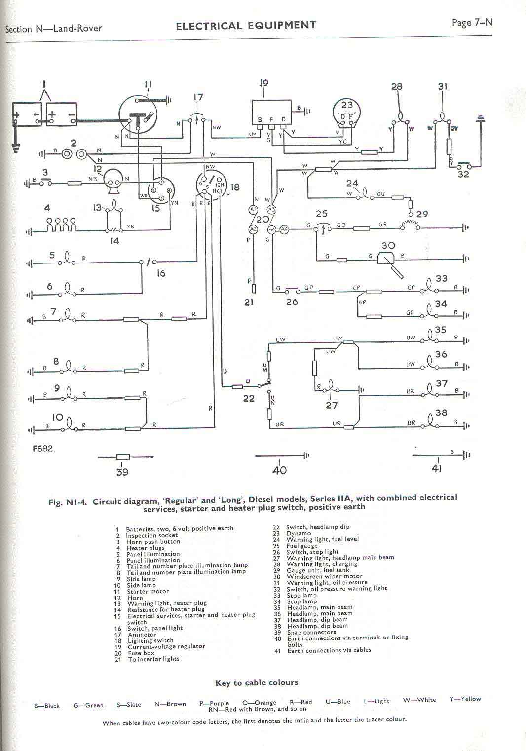 Land Rover Wiring Diagram Wire Data Schema Diagrams Faq Repair Maintenance Series Electrical Rh Lrfaq Org Colours